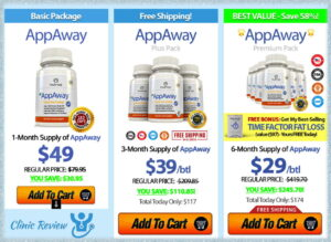 Appaway Nutrico Prices