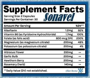 Sonavel Ingredients