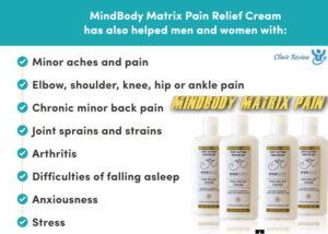 Pain Relief Cream Supplements